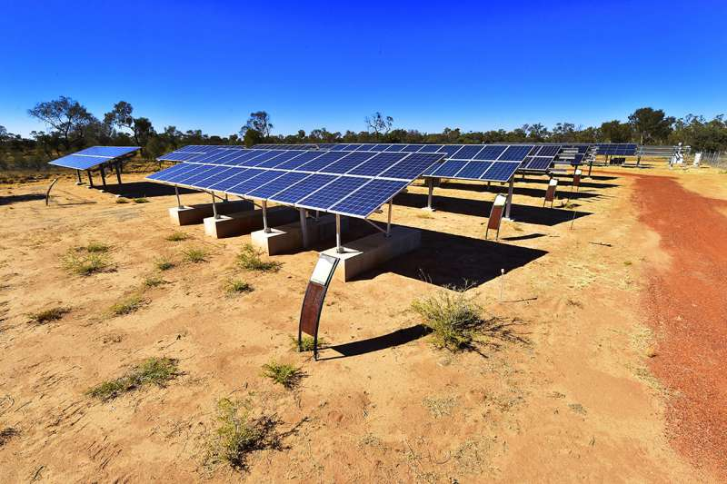 Solar Panel End of life (EOL) Planning